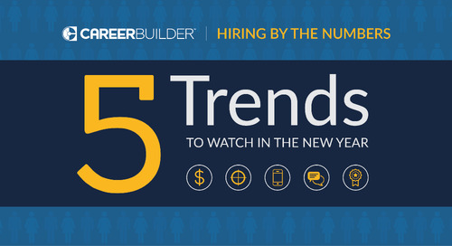 CareerBuilder's Job Forecast