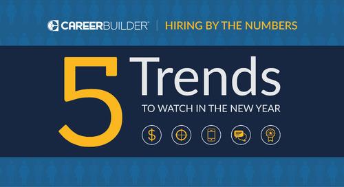 CareerBuilder's Job Forecast