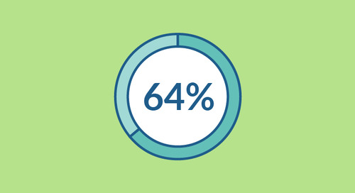 64% of US Workforce Say Their Employers Do Not Offer Wellness Benefits