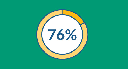 76% of Candidates Want to Know About Day-to-Day Responsibilities