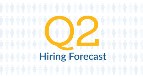 Q2 2017: The Best Job Market in a Decade