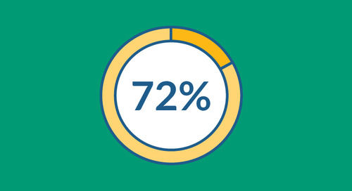 72% of Employers Expect Talent Acquisition Roles Will be Automated by 2027