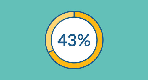 43% of Employers Have Made a Bad Hire Due to Lack of (Or Insufficient) Background Check