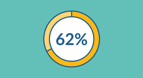 62% of Employers Expect to Transition Holiday Hires to Full-Time Employees