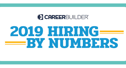 2019 Hiring By the Numbers Infographic