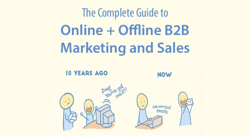 The Complete Guide to Online + Offline B2B Marketing and Sales