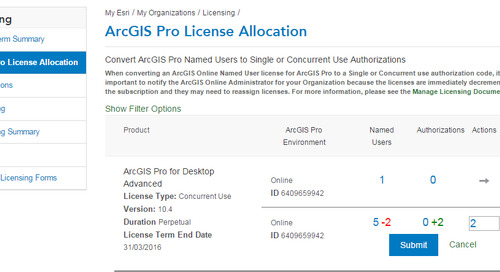 Exciting news: ArcGIS Pro 1.2 now offers concurrent and single use licensing
