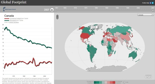 Exploring the United Nations' Global Goals with ArcGIS Online