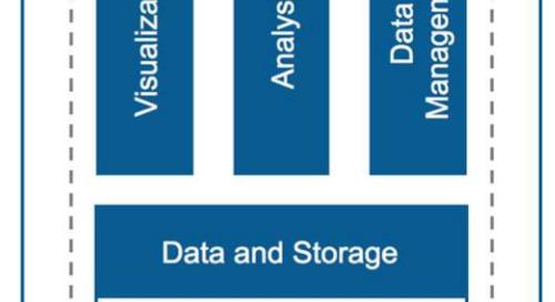 Migration des systèmes ArcGIS vers le nuage : le bon choix pour votre entreprise?