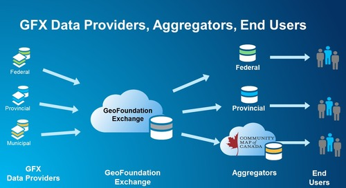 The GeoFoundation Exchange  - Enabling Nationwide Collaboration