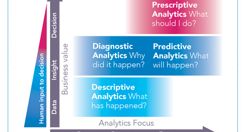 View from the North: Analytics – The Key to Transformation