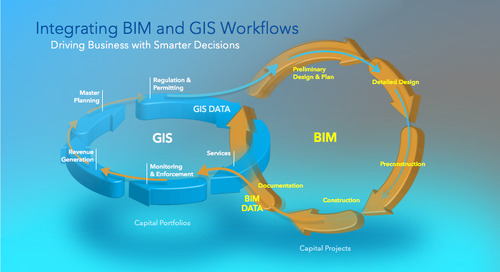 The Marriage of GIS and BIM sets the stage for a happily ever after future
