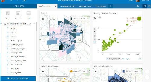 Use Insights for ArcGIS to jumpstart your spatial analysis