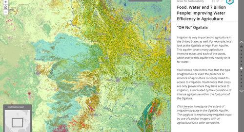 Application du mois de mars : Alimentation, eau et 7 milliards de personnes