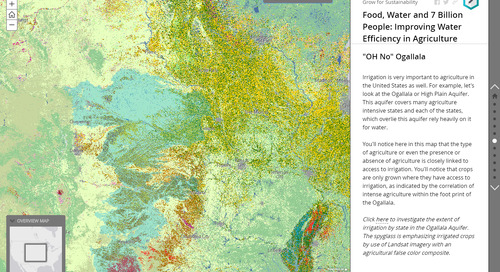 March's App of the Month: Food, Water and 7 Billion People