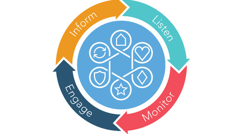 Is your open data 5-star?