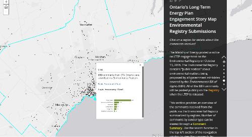 Application du mois de juillet : Consultation liée au Plan énergétique à long terme de l'Ontario
