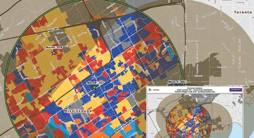 Retail Location 767 - Target Group Distribution