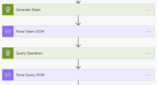 Rappels web, Microsoft Flow et API REST d'ArcGIS – automatiser votre SIG web