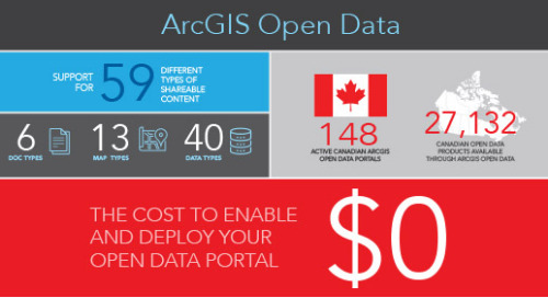 A Growing Community of Canadian Open Data at Your Fingertips