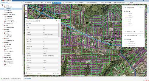 Profil de solution de partenaire : IDS Asset Optimizer pour la gestion des infrastructures