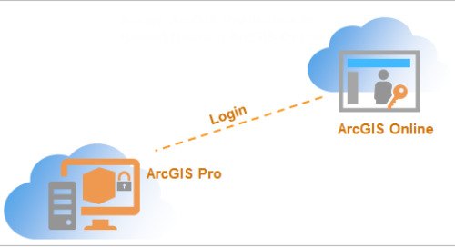 Troubleshooting ArcGIS Pro like an Esri Canada Support Analyst: Part 2 (Named User Licensing)