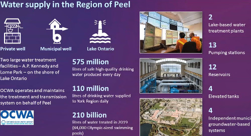 Analyzing Main Breaks in the Region of Peel to Ensure Safe Reliable Water (webinar)