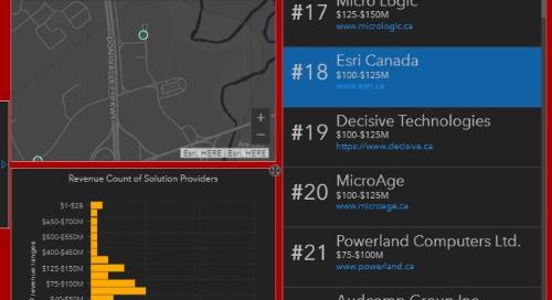 Esri Canada au 18e rang sur la liste 2020 des 100 meilleurs fournisseurs de solutions du Canada
