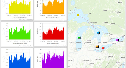 How to create an information dashboard for visualizing useful data