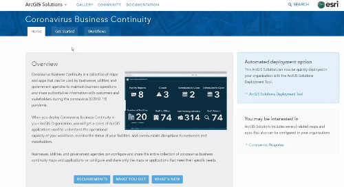 COVID-19 business continuity - utilities, water and telecom