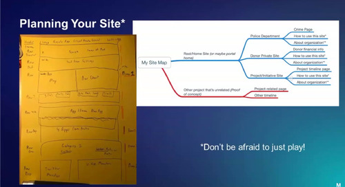 Creating Tailored Web Page Experiences with ArcGIS Enterprise Sites