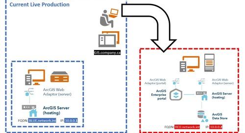 Configurez un nouveau déploiement ArcGIS Enterprise à l'aide d'une adresse DNS déjà utilisée