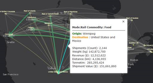Understanding the vulnerabilities of Canada's food supply chain