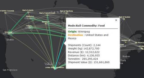 Comprendre les vulnérabilités de la chaîne d'approvisionnement alimentaire du Canada
