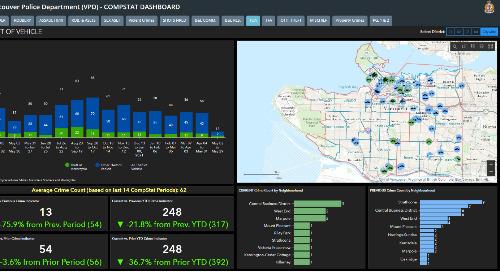 Le service de police de Vancouver modernise COMPSTAT grâce à ArcGIS et à Microsoft Power BI