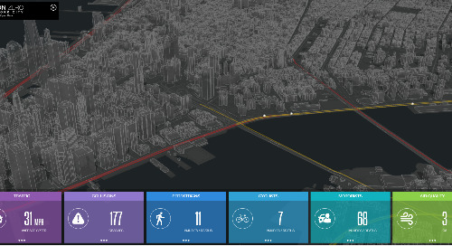 Le rôle des jumeaux numériques dans les villes intelligentes