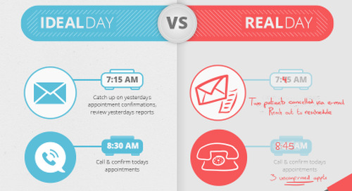 Transforming Your Daily Workload is Easier Than You Think! Check Out This Infographic To Learn How.