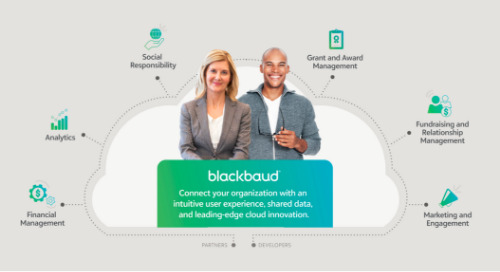 Blackbaud Corporate Solutions