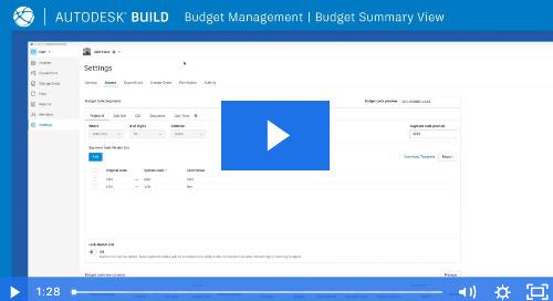 Budget Management Introduction
