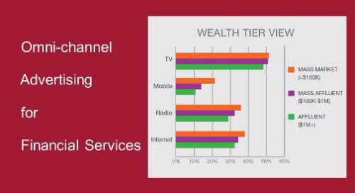 Omni-Channel Advertising: Channels for Financial Services