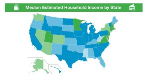 State-Level Median Household Income