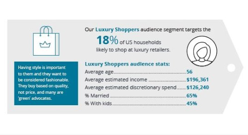 Getting to Know Holiday Shopper Segments