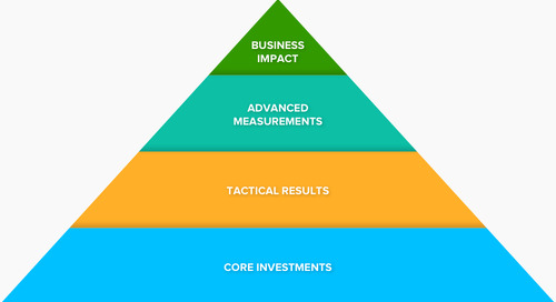 """""""What Should I Measure First?"""" A Marketer's Hierarchy of Needs"""