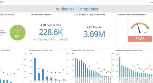 Demand Gen Report Spotlight: Leadspace Unveils AI-Powered B2B Audience Management Platform