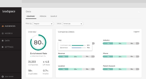 """Leadspace Announces """"Leadspace On-Demand"""" to Extend its Leading B2B Customer Data Platform"""