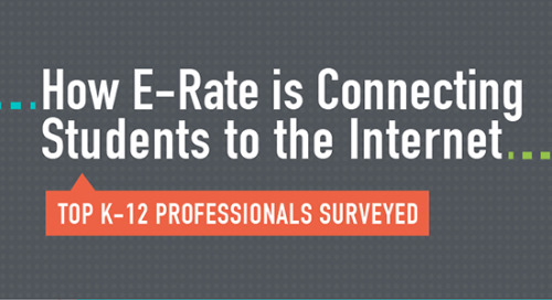Infographic: How E-Rate is Connecting Students to the Internet [Survey]