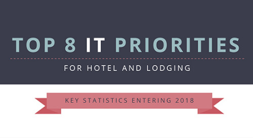 Top IT Priorities Entering '18 for Hotel and Lodging