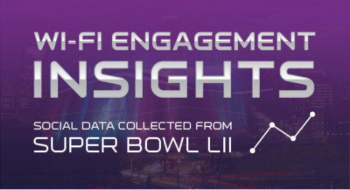 Social Engagements from Super Bowl LII