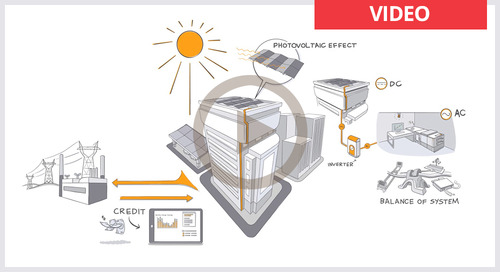The basic components of a commercial solar panel installation