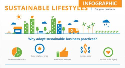Why companies are adopting sustainable business practices